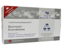 Zelftesten: Medivere Burnout Combitest