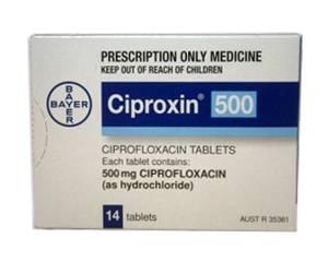 Ciproxin (Ciprofloxacin)